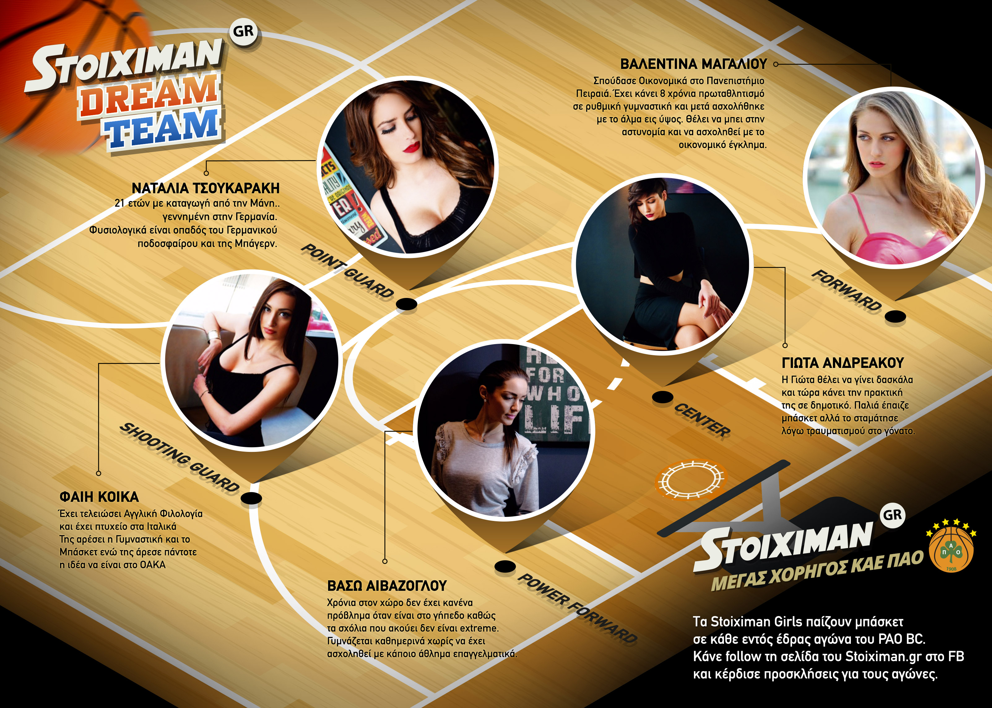 Stoiximan Girls